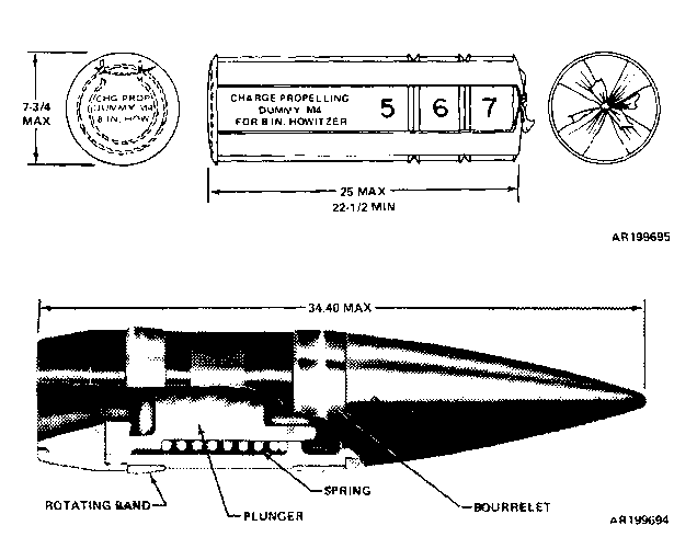 M106 Projectile Pictures