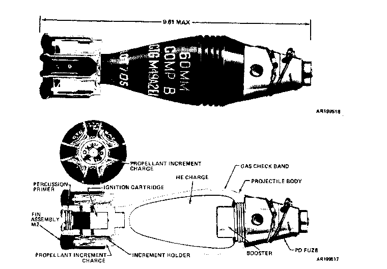 M49a2 Mortar Round Increments