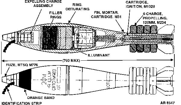 1957 90 Mm M12b2 Drill Cartride Army Ammo Data Sheet