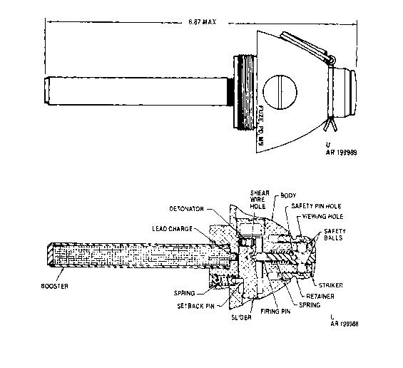 Fuze Point Detonating M8 - ARMY Ammo Data Sheet