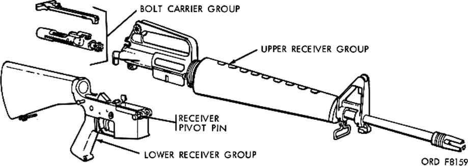 M16 Rifle Magazine Diagram Product Wiring Diagrams