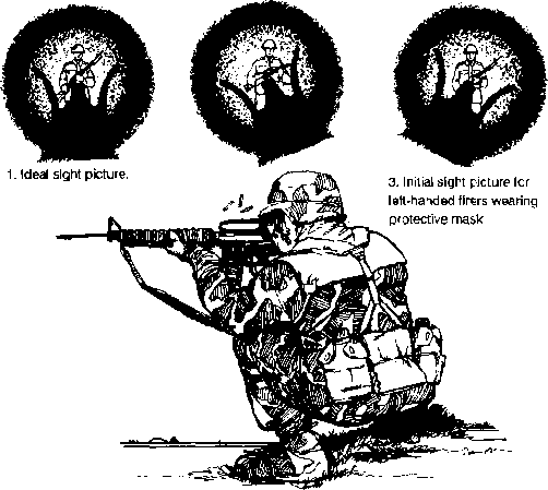 Sight Alignment M16