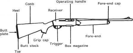 M16 Self Loading Carbine Parts