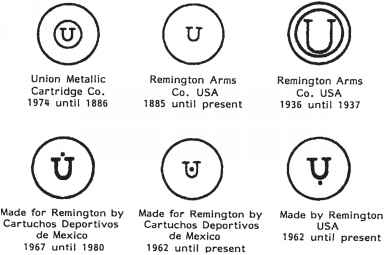 Union Metallic Headstamp