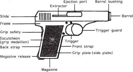Rifling - Ballistics - Bev Fitchett's Guns Magazine