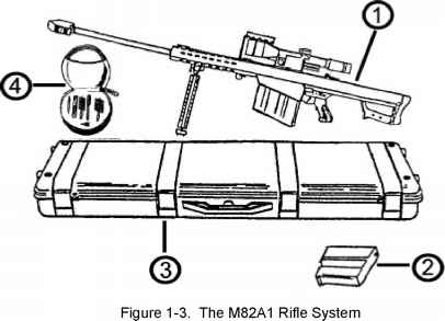 M1 Garand Schematic Diagram besides Capabilities moreover 7C 7Clogiops dk 7CBlueprints 7Cblueprintaug moreover Warning Ufa moreover M16 Auto Sear Diagram. on m16 auto sear