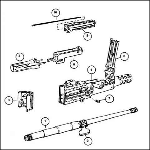Assembly Cal Machine Gun