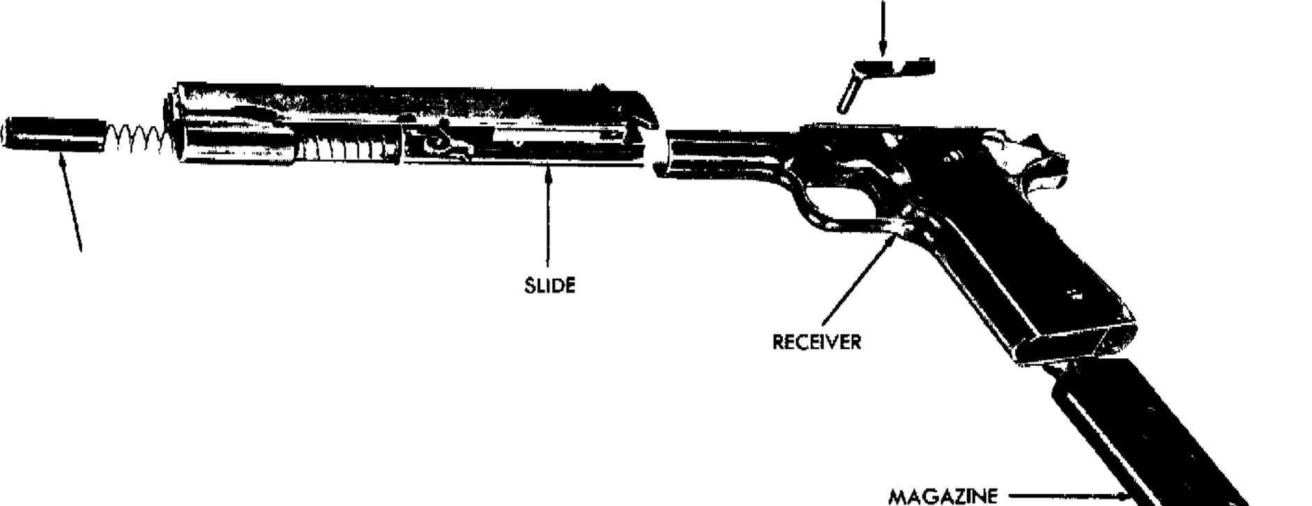 Info Colt M1911 And M1911a1 Pistol Bev Fitchett S Guns