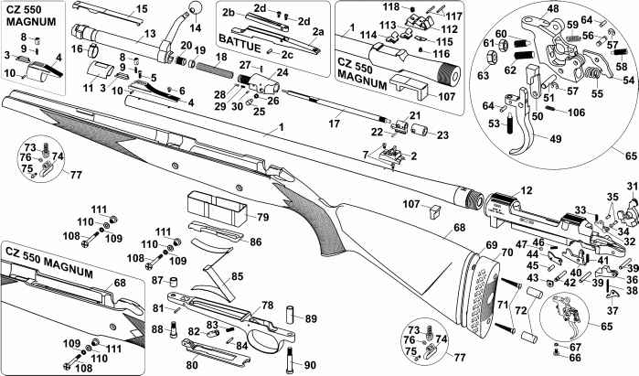 Troubleshooting Causes And Remedies Cz 550 Medium Magnum
