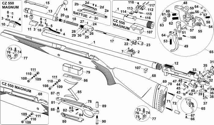 Troubleshooting Causes And Remedies Cz 550 Medium Magnum