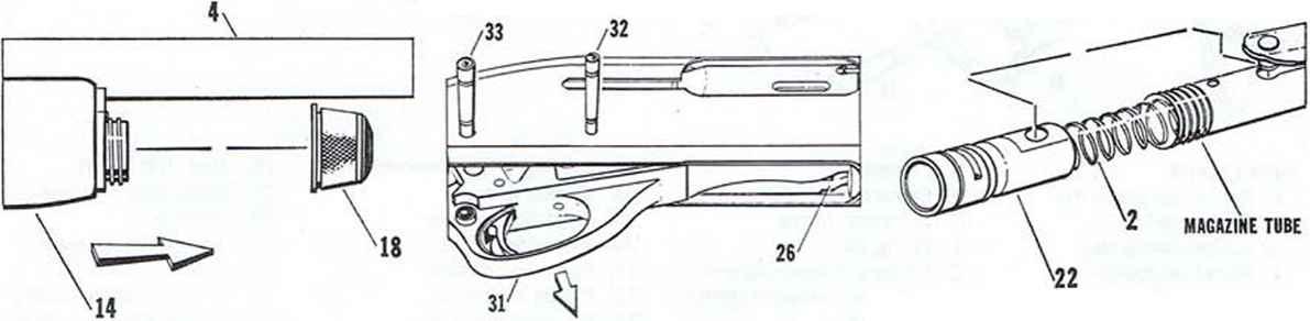 Remington Model Shotgun - Firearms Assembly