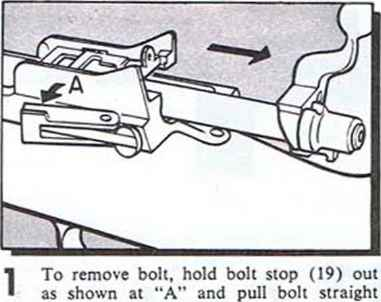 How Disassemble The 303 British Rifle