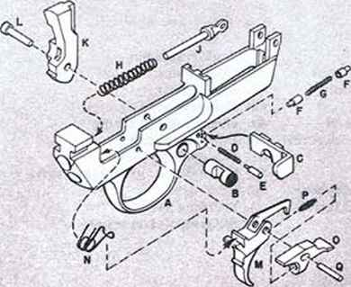 Trigger Assembly - Firearms Assembly - Bev Fitchett's Guns Magazine