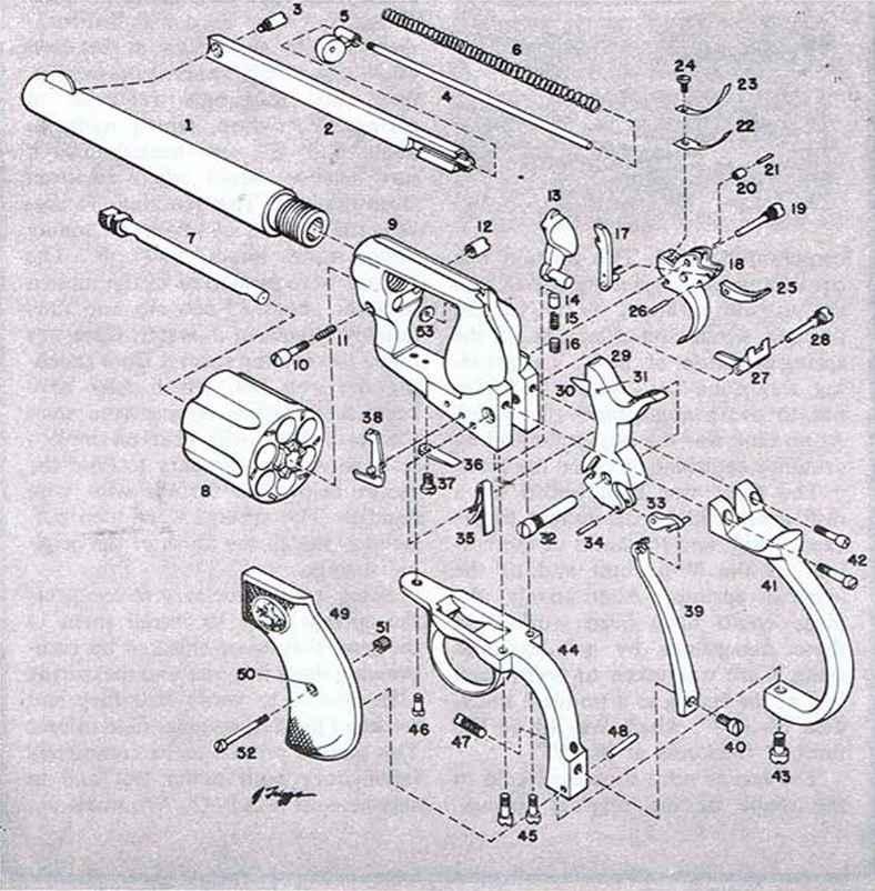 colt - firearms assembly