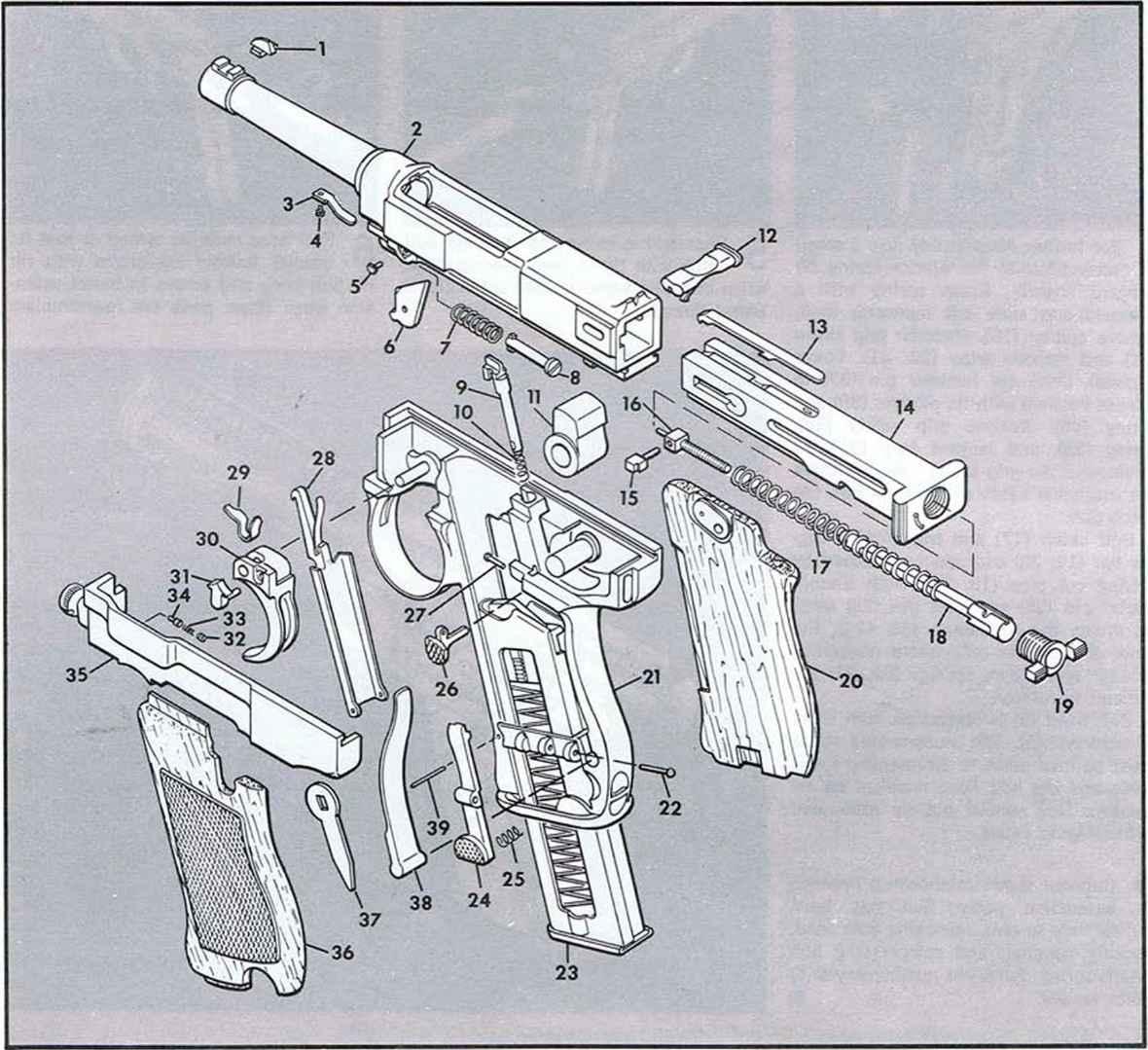 The Glisenti Ml - Firearms Assembly - Bev Fitchett's Guns Magazine