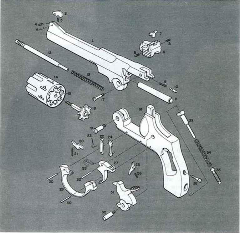 pistol magazines - firearms assembly