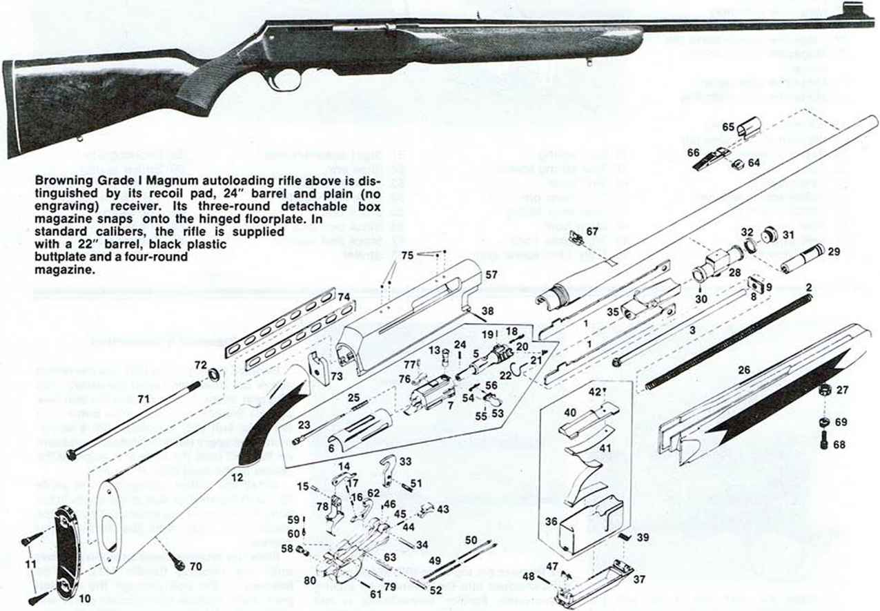 Remington Trigger Assembly Diagram Wiring Master Blogs 1187 Parts Browning Bar High Power Rifle Firearms 700