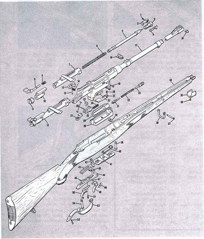 Mannlicher Schoenauer Rifle Parts  1912 Styer hand guard