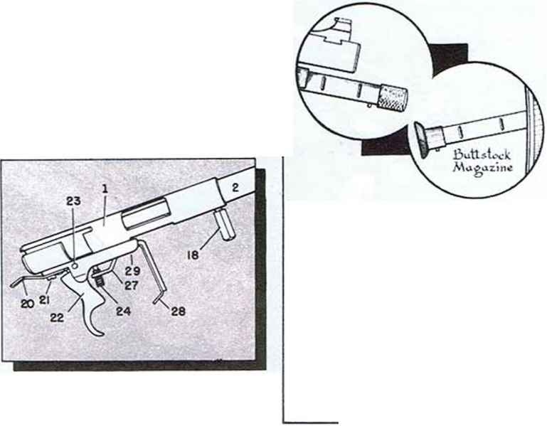 Cal  22 Mechanism Rifle - Firearms Assembly
