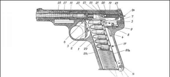 Dreyse pistols - Firearms identification on