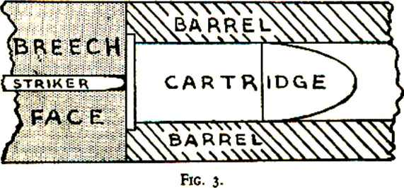 Section Central Fire Rsbot Cartridge