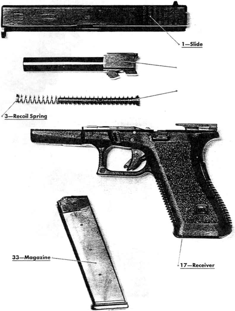 Ammunition Specifications For Glock Pistol - Glock 17 19 20