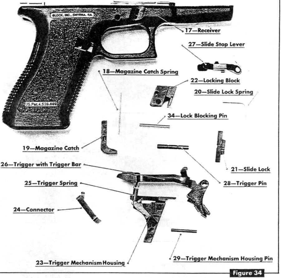 Ammunition Specifications For Glock Pistol - Glock 17 19 20 21 22 23 17l