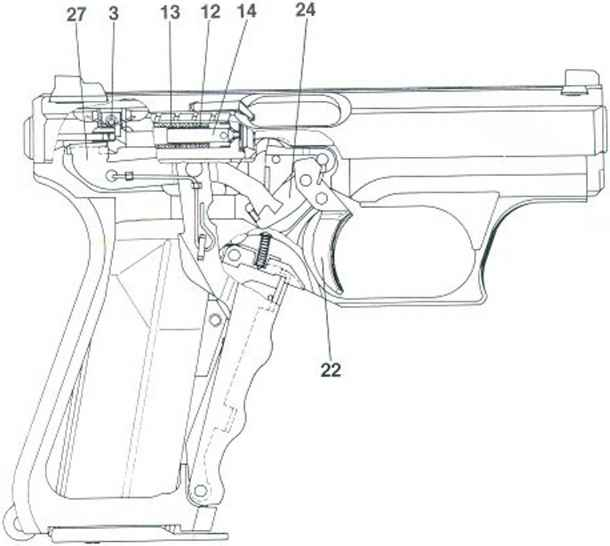Functioning - Hk P7 M-13 Pistol