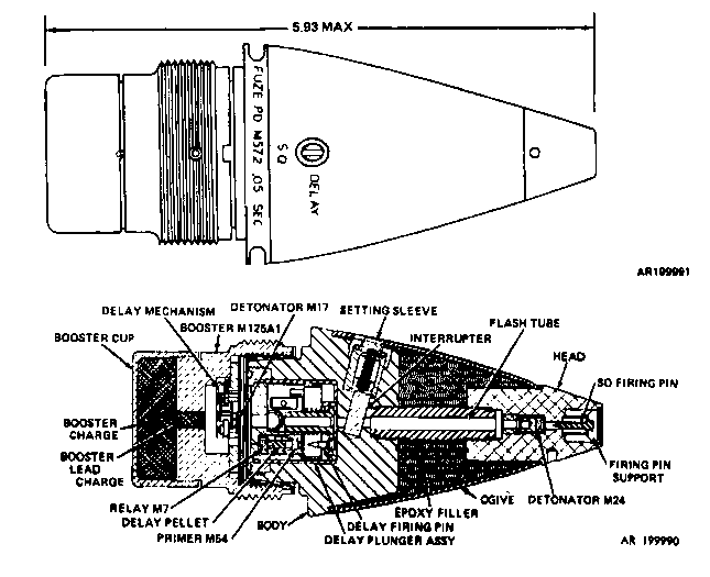 M125a1 Booster