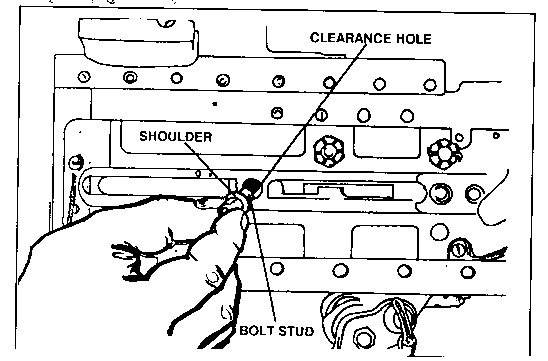 Hole Clearance Bolt Group