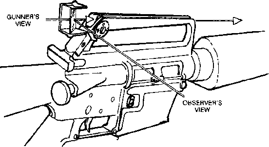 M16 Sighting Device