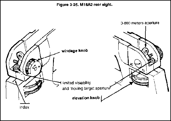 Picture M16 Elevation Knob