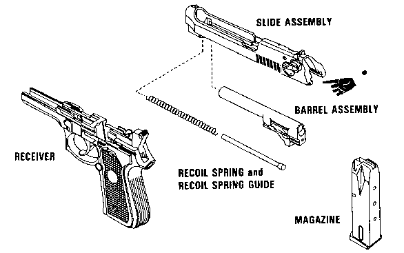 Short Recoil Operation