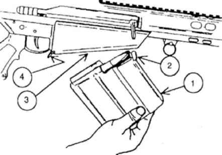 Barrett Caliber Rifle