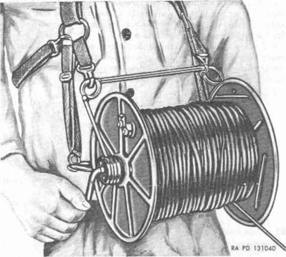 Blasting Firing Wire Cable Reels