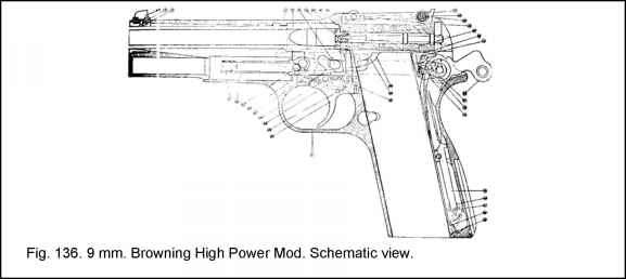Browning M1900 Exploded Diagram