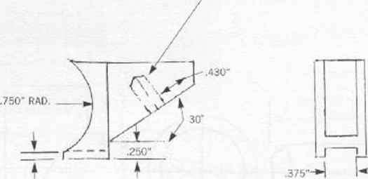M16 Lower Receiver Dimensions