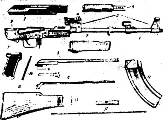 Characteristic Automatic Rifle