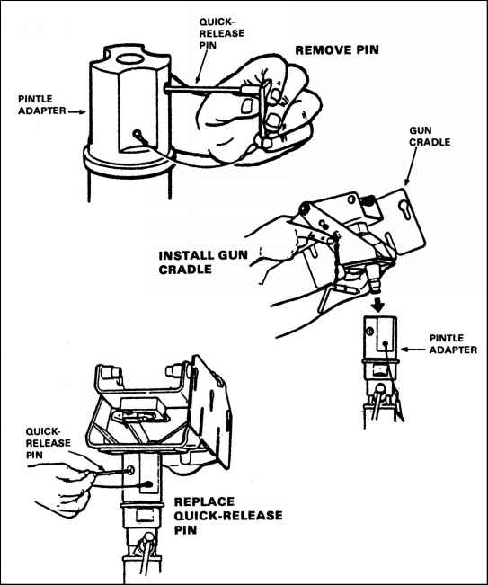Carriage Cradle Assembly