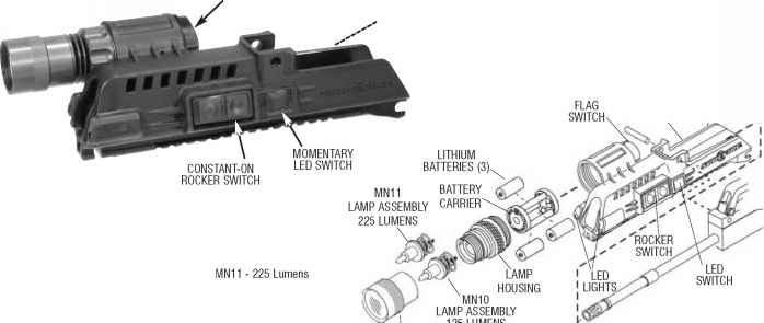Mk19 Grenade Launcher Field Stripped