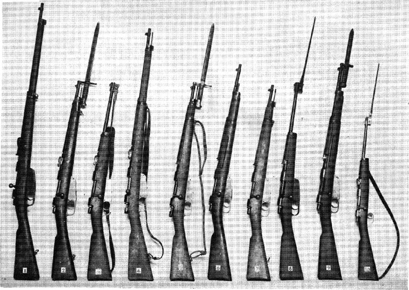 Weapons Made Before World War2