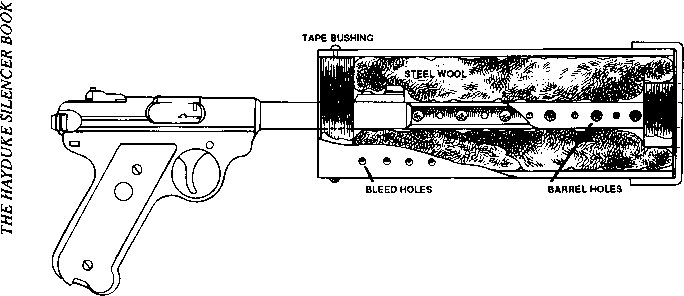 9mm Suppressor Plans With Steel Wool