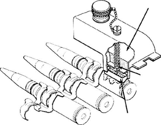 Feedway Machine Gun