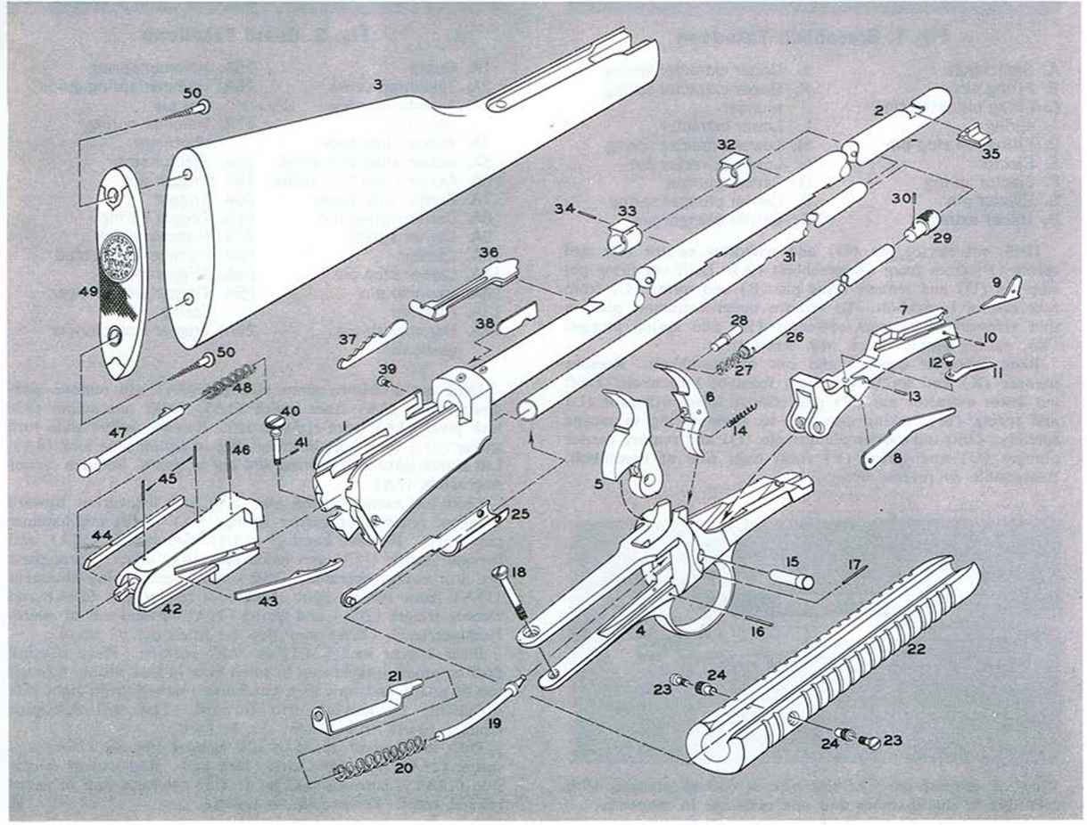 Benelli Technical Drawings