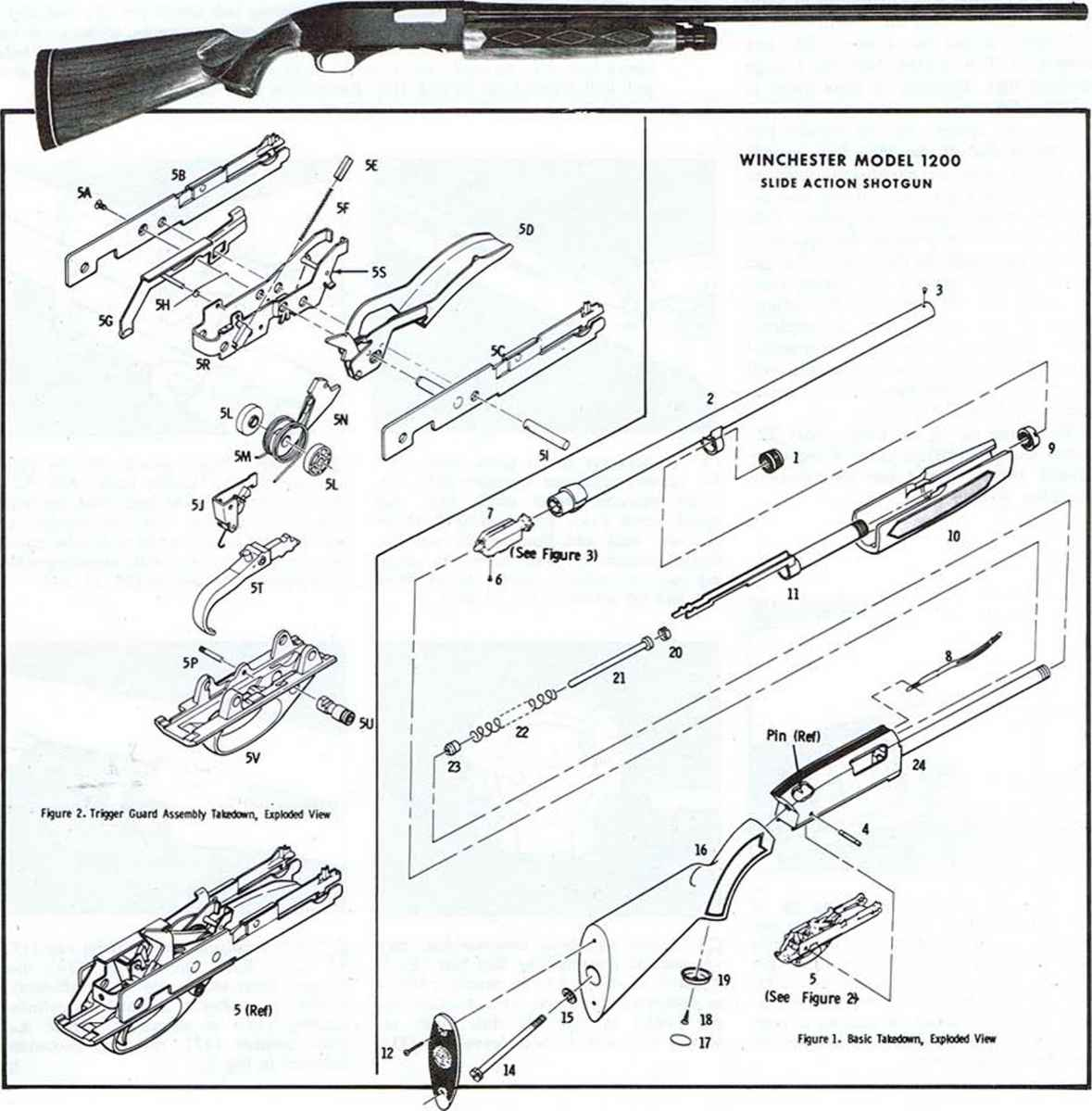 Ruger Firearms Exploded Diagrams