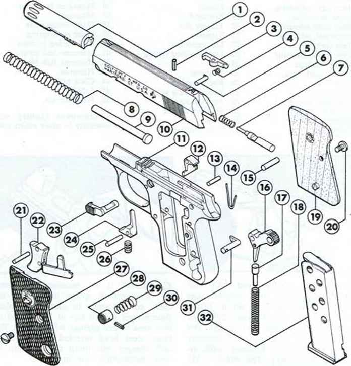 Colt Automatic Calibre Disassembly
