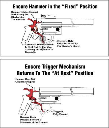 Hammered Handgun Firing Mechanism