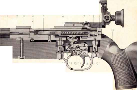 Walther Smallbore
