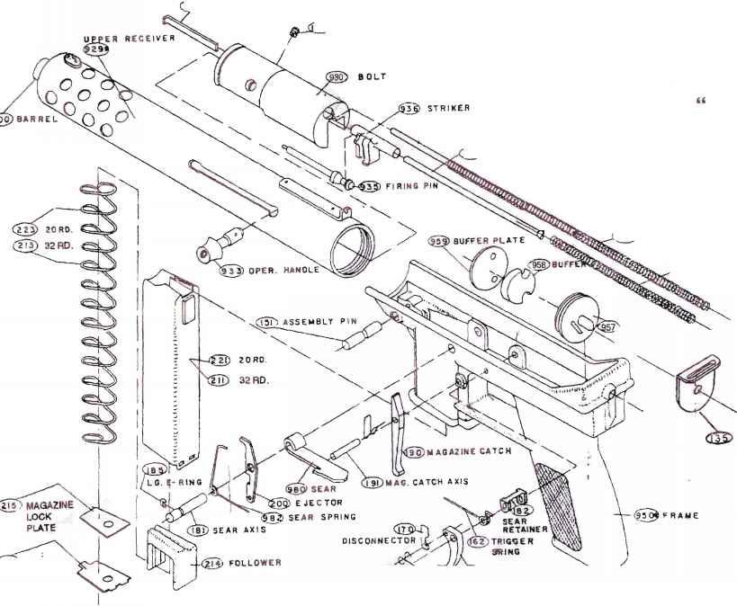 Barreldistance Yd - Intratec Tec Dc9
