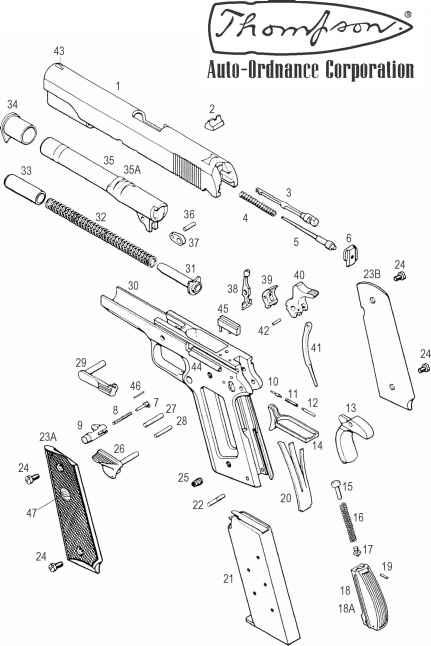 Autoordnance Models Pkz T C And Wgs Parts List